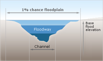 Washington State Coastal Atlas Find Flood Maps - Fema base flood elevation map